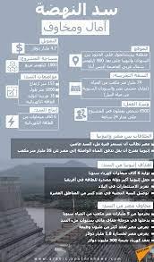 """إثيوبيا تعلن اكتمال الملء الثاني لـ""""سد النهضة""""... فيديو - Sputnik Arabic"""