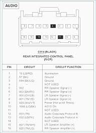 ford excursion stereo wiring diagram wiring diagrams schematic ford excursion stereo wiring diagram wiring diagram online pontiac grand am stereo wiring diagram ford excursion stereo wiring diagram