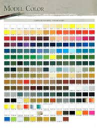 68 Uncommon Plastic Model Paint Conversion Chart