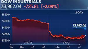 worst drop since October as investors ...