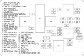 2002 buick rendezvous fuse diagram vehiclepad 2005 buick 2005 buick rendezvous fuse box diagram vehiclepad solved my rendevous air cond was working fine although fixya