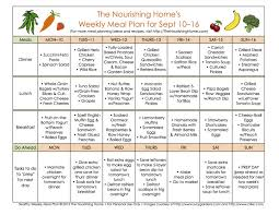 Athletic Food Chart Diet Plan Chart Photo Shared By Stephi26 Fans Share Images