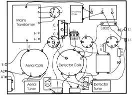 uk vintage radio repair and restoration cossor empire melody maker i was unable to a circuit diagram or data sheet for the radio so the first step was to draw out a wiring diagram following the layout of the
