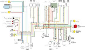 yamaha rhino ignition wiring diagram the wiring diagram yamaha rhino wiring diagram nilza wiring diagram