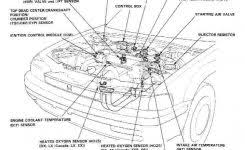 93 integra fuse box diagram wiring diagrams 1992 honda accord fuse box diagram at 93 Honda Accord Fuse Box Diagram