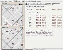 Sam Geppi Chart Calculator 36 Problem Solving Hindu
