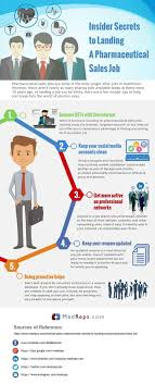 104 Best Job Search Infographics Images On Pinterest Career