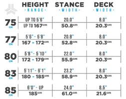 Stance Width Snowboard Chart Measuring Snowboard Stance Width Guide