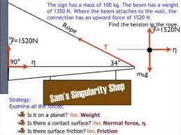 tension force free body diagram. free body diagrams beam example solution tension force diagram