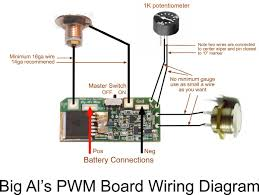 pwm wiring diagram pwm image wiring diagram pwm wiring diagram jodebal com on pwm wiring diagram