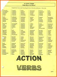 10 List Of Action Verbs Credit Letter Sample