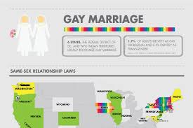 amazing gay marriage divorce rate statistics com