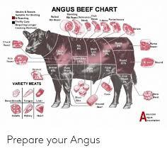 Broiling Steak Chart Angus Beef Chart Steaks Roas Ts Standing Rib Roast