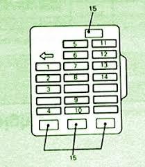 1997 mitsubishi montero sr3500 engine main fuse box diagram wire 2001 Galant Fuse Box Diagram mitsubishi fuse box diagram fuse box mitsubishi eclipse diagram rh mitsubishifuseboxdiagram blogspot com