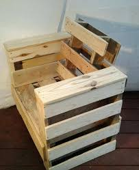 pallet crate furniture. Share This: Published In Pallet Crate Furniture