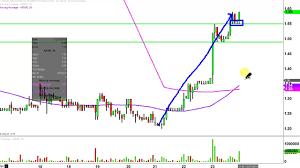 Arrowhead Pharmaceuticals Inc Arwr Stock Chart Technical Analysis For 12 23 16