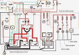electrical panel wiring diagram pdf electrical generator control panel wiring diagram pdf jodebal com on electrical panel wiring diagram pdf