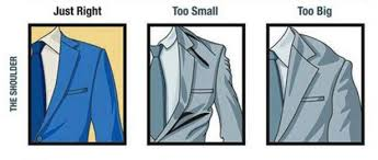 How Should A Suit Fit Mens Clothing Fit Guide