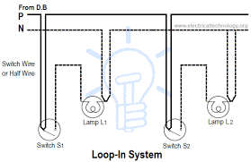 types of wiring systems and methods of electrical wiring loop wiring diagram instrumentation pdf loop in or looping system