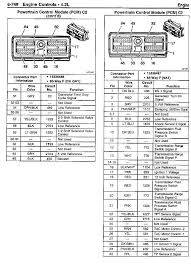 hhr fuse box 2005 chevy trailblazer fuse box layout wiring diagram for car engine wiring diagram for pontiac g6