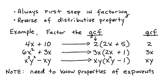 factoring the gcf from a polynomial full lesson
