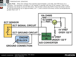 Ect Voltage Chart 72 Temperature Sensors Temperature Sensors Ppt Download
