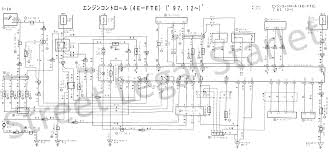 sls ep91 wiring diagram kouki jpg wiring diagram toyota wiring image wiring diagram toyota wiring diagram toyota wiring diagrams on wiring diagram