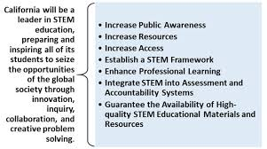 best solutions of california standards for the teaching profession ideas of california standards for the teaching profession chart additional job summary