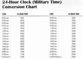 31 Logical Army Clock Converter