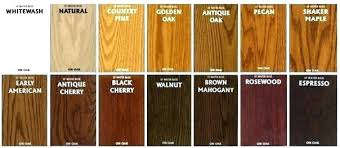 Wood Furniture Stain Color Chart Interior Wood Stain Color Chart Denisecailles Co