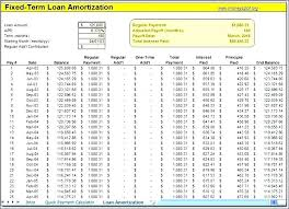 Amortization Schedule Calculator Free Printable Templates – Onbo Tenan