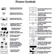 understanding electrical schematic symbols in home electrical wiring fixture symbols