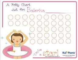 Potty Training Charts For Girls Potty Training Kids How To Potty Train Girls Kid Pointz