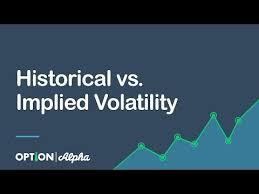 Historical Vs Implied Volatility Youtube