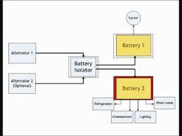battery isolator youtube stinger battery isolator wiring diagram at Stinger Sgp32 Wiring Diagram