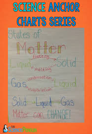 Properties Of Matter Anchor Chart Physical Science Anchor Charts The Science Penguin