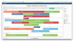 Marketing Plan Gantt Chart Template Digital Marketing Roadmap Template Marketing Strategy