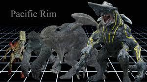 Size Comparison Of Pacific Rim Kaiju