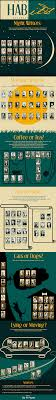 thoughts behind habits of famous writers infographic on opposite habits of famous writers infographic by bid4papers