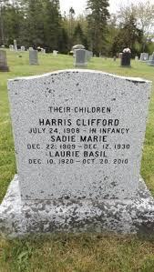 Sadie Marie Ramey (Unknown-1930) - Find A Grave Memorial