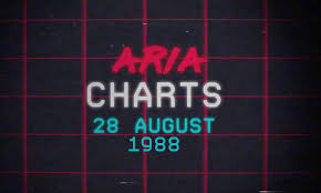 Australian Music Charts 1988 Aria Charts Throwback 28 August 1988 Aria Charts