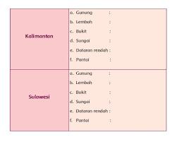 Soal ulangan harian kelas 5 tema 1 subtema 1 dan kunci jawabannya. Kunci Jawaban Tema 1 Kelas 5 Sd Halaman 90 91 92 93 Subtema 2 Manusia Dan Lingkungan Ringtimes Bali