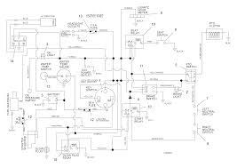 kubota schematics wiring library kubota rtv wiring diagram wiring diagram and schematics rh rivcas org kubota rtv 500 lift kit