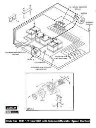 Vintagegolfcartparts freezer crock pot pinterest rh pinterest 1979 ez go wiring diagram club car ds forward reverse switch wiring diagram