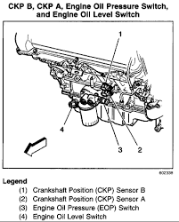 2004 cadillac cts camshaft position sensor location vehiclepad wiring diagram 2000 cadillac deville coolant tank wiring
