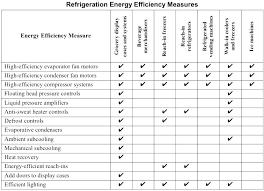 Equipment Installation Checklist Template – Poquet