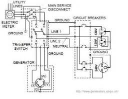 automatic generator transfer switch wiring diagram images generator automatic transfer switch wiring generator