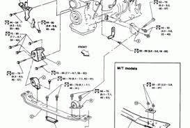 similiar nissan sentra engine diagram keywords 2001 nissan sentra engine diagram