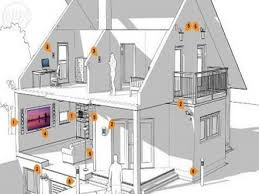 house wiring & electric wiring services for residential flat local electrical supply stores at House Wiring Product