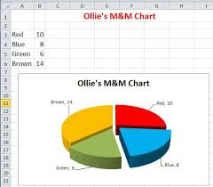 Define Chart In Computer Excel M M Chart Example Technology Lessons Teaching